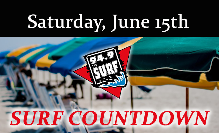 Surf Countdown Chart – June 15th