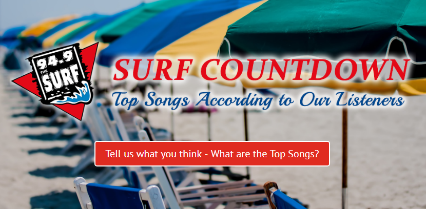 Surf Countdown – July 20th Chart