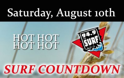 Surf Countdown – August 10th Chart