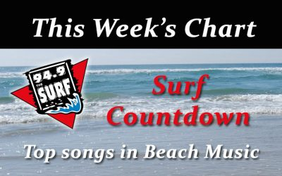 Surf Countdown – April 25th Chart
