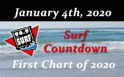 Surf Countdown Chart  – January 4th