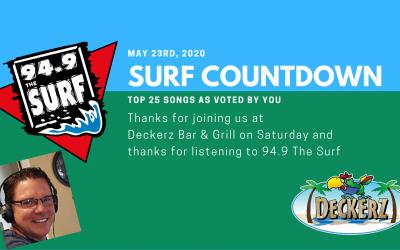 Surf Countdown – May 23rd Chart