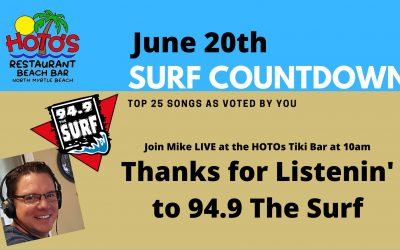 Surf Countdown – June 20th Chart