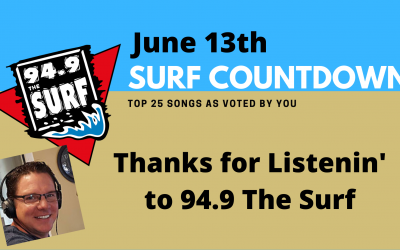 Surf Countdown – June 13th Chart