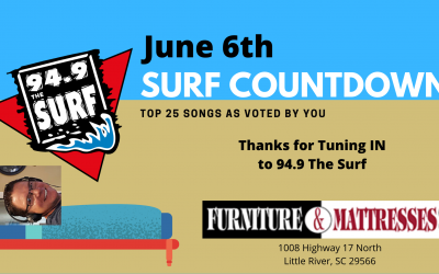 Surf Countdown – June 6th Chart