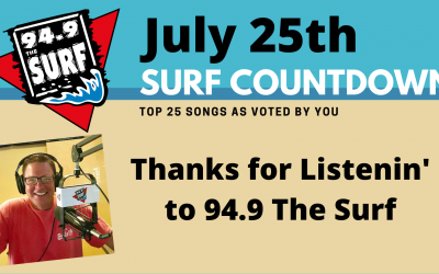 Surf Countdown – July 25th Chart