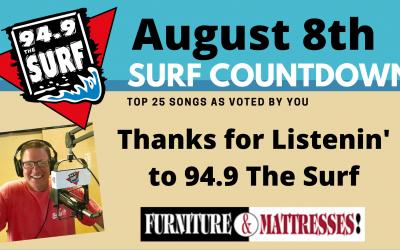 Surf Countdown – August 8th Chart