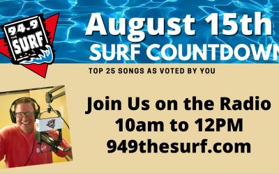 Surf Countdown – August 15th Chart