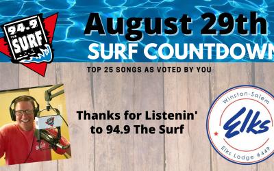 Surf Countdown – August 29th Chart