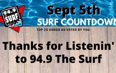 Surf Countdown – September 5th Chart