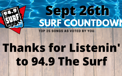 Surf Countdown – September 26th Chart