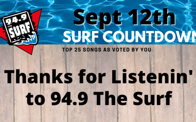 Surf Countdown – September 12th Chart