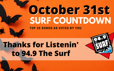 Surf Countdown – October 31st Chart