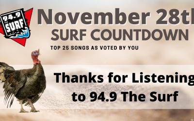 Surf Countdown – November 28th Chart