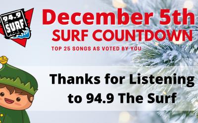 Surf Countdown – December 5th Chart
