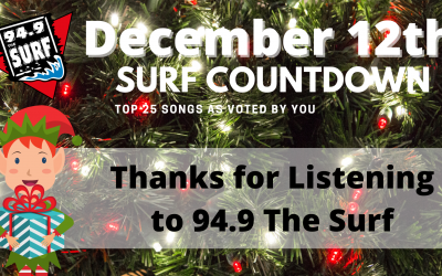 Surf Countdown – December 12th Chart