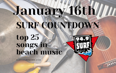Surf Countdown – January 16th