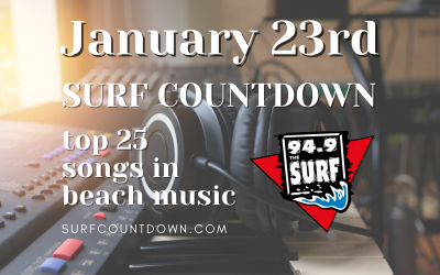 Surf Countdown – January 23rd Chart