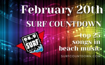 Surf Countdown – February 20th Chart
