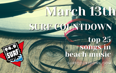 Surf Countdown – March 13th Chart