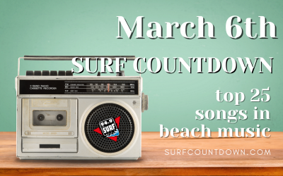 Surf Countdown – March 6th Chart