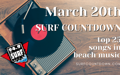 Surf Countdown – March 20th Chart
