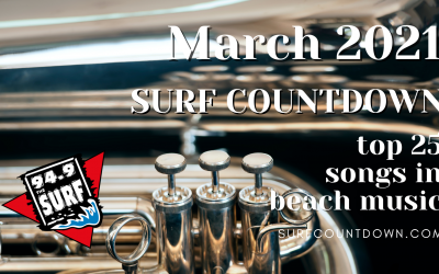Surf Countdown – March 2021 Chart