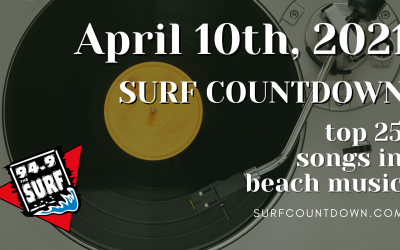 Surf Countdown – April 10th Chart