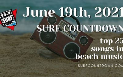 Surf Countdown – June 19th Chart
