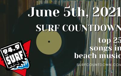 Surf Countdown – June 5th Chart
