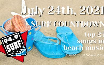 Surf Countdown – July 24th Chart