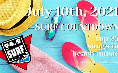 Surf Countdown – July 10th Chart