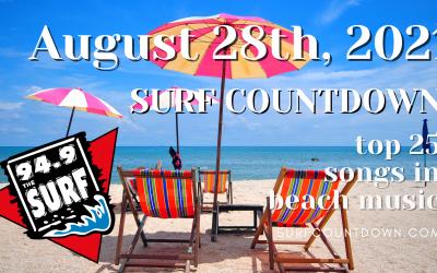 Surf Countdown – August 28th Chart