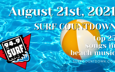 Surf Countdown – August 21st Chart