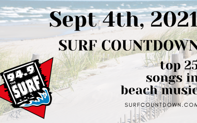 Surf Countdown – September 4th Chart