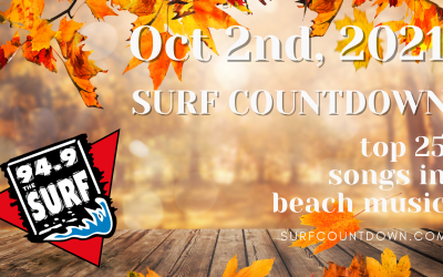 Surf Countdown – October 2nd Chart